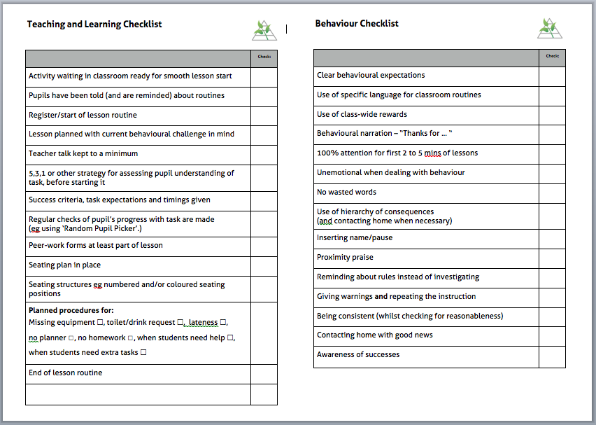 Teaching-learning and behaviour checklists